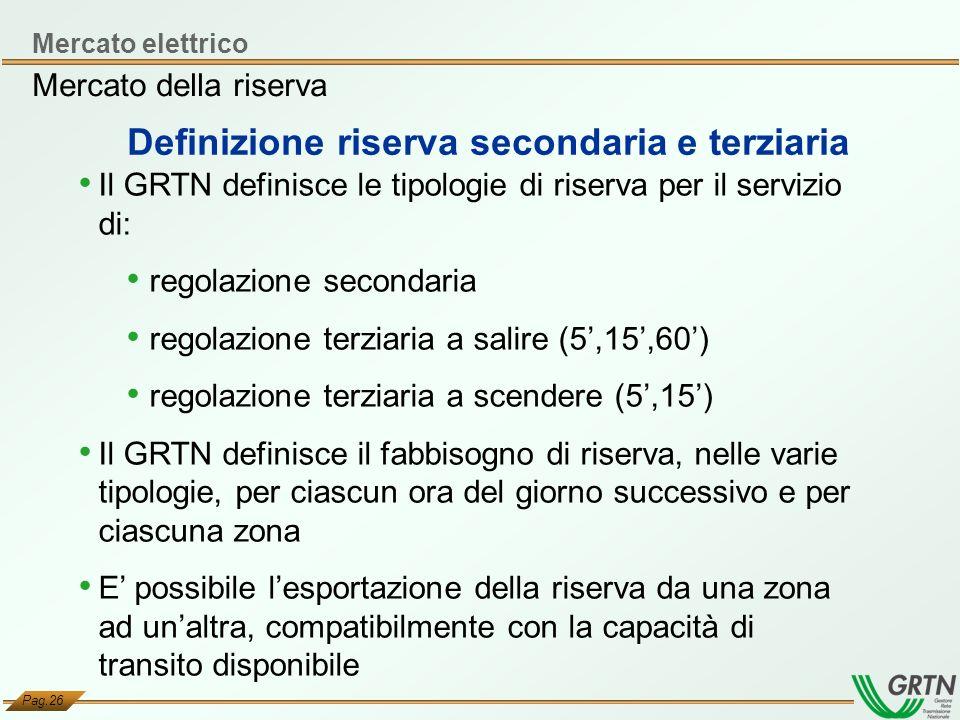 Definizione riserva secondaria e terziaria