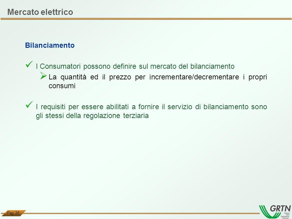 Mercato elettrico Bilanciamento