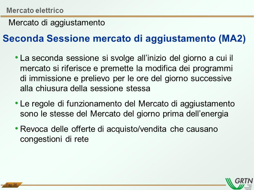 Seconda Sessione mercato di aggiustamento (MA2)