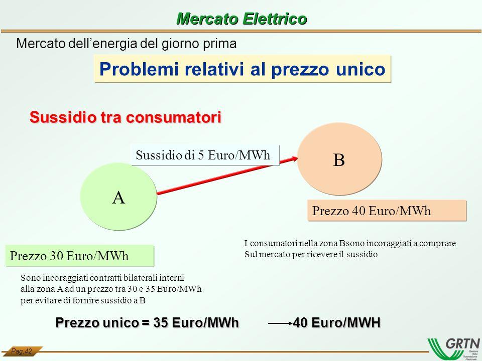 Problemi relativi al prezzo unico