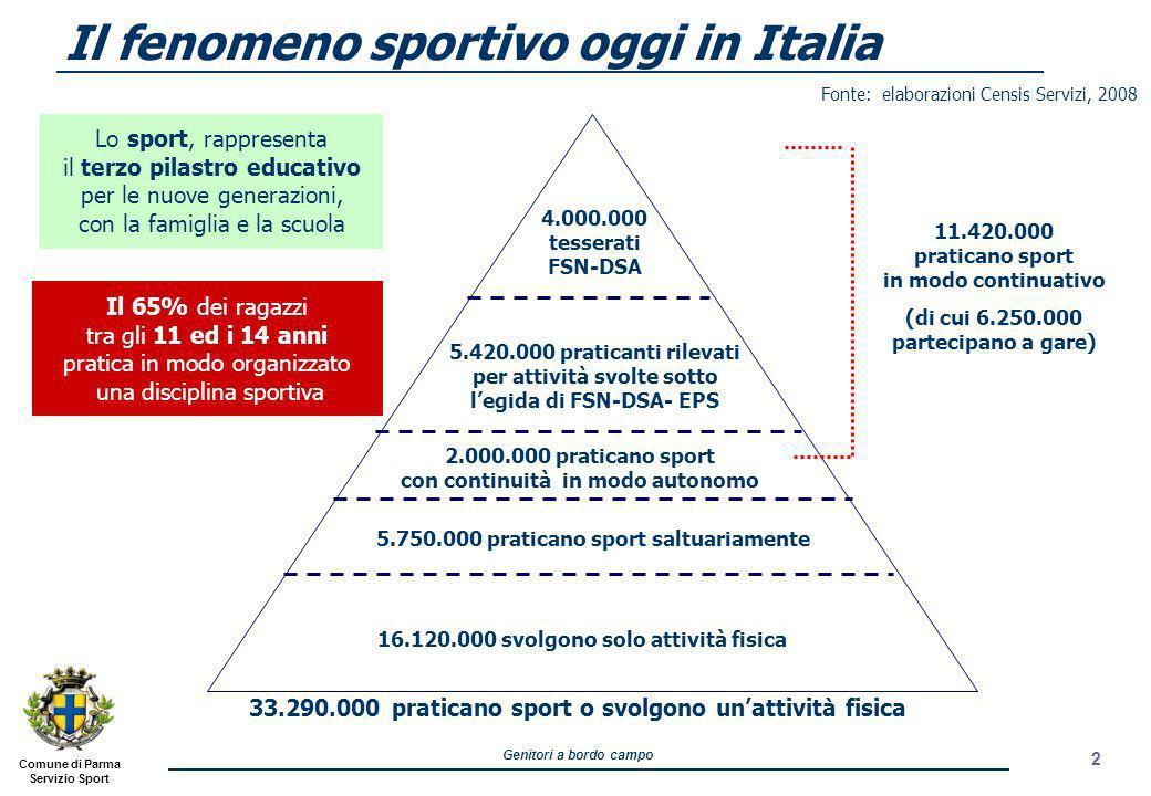 Il fenomeno sportivo oggi in Italia