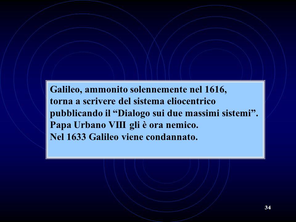 Galileo, ammonito solennemente nel 1616,