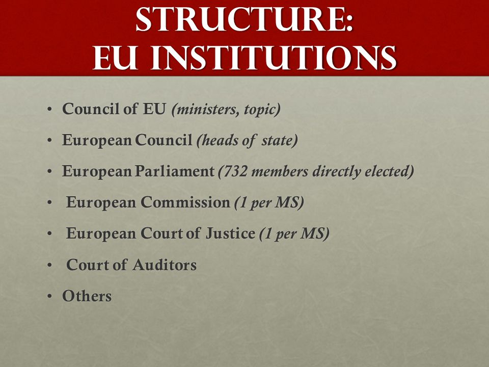 Structure: EU Institutions