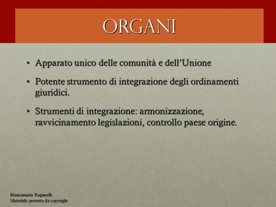 Organi Apparato unico delle comunità e dell'Unione