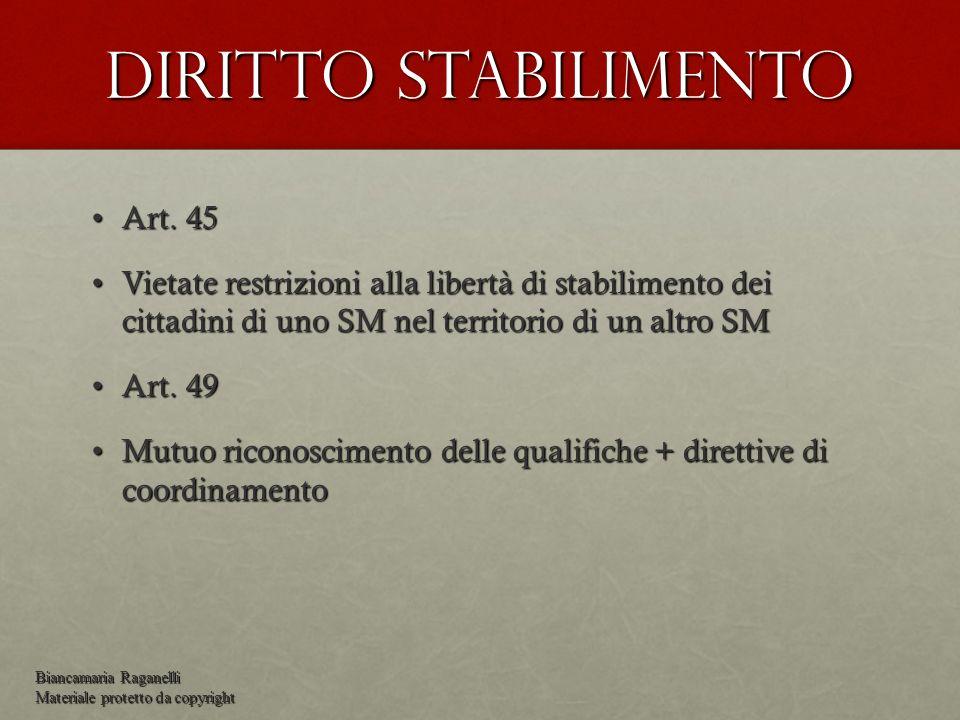 Diritto stabilimento Art. 45
