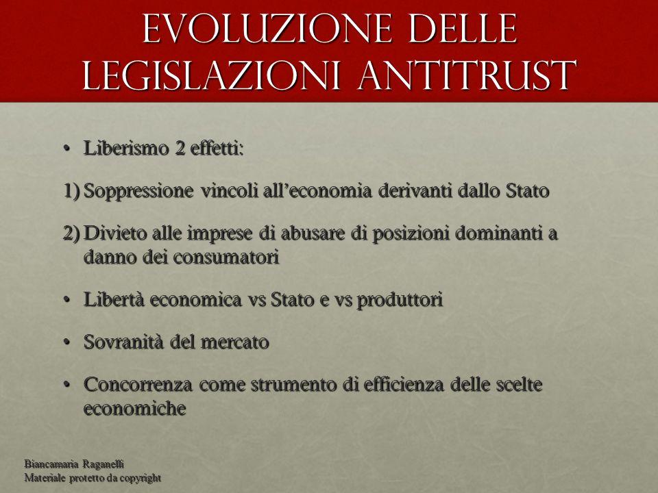 Evoluzione delle legislazioni antitrust