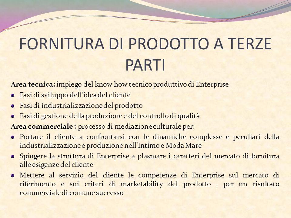 FORNITURA DI PRODOTTO A TERZE PARTI