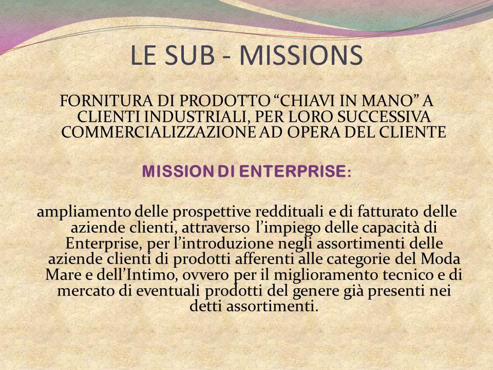 LE SUB - MISSIONS