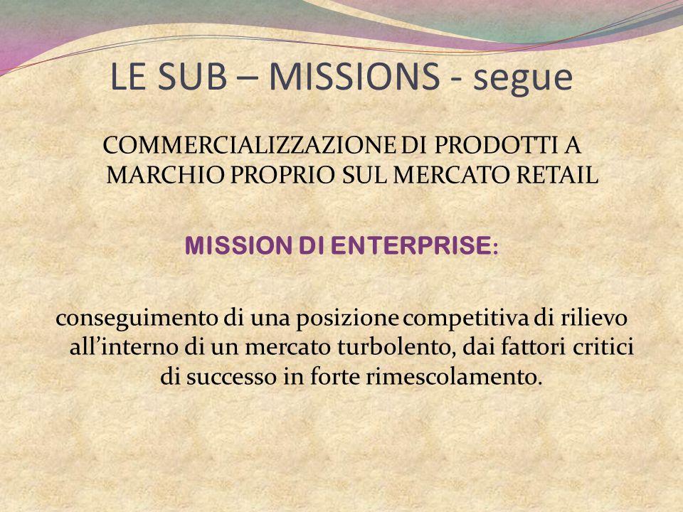 LE SUB – MISSIONS - segue
