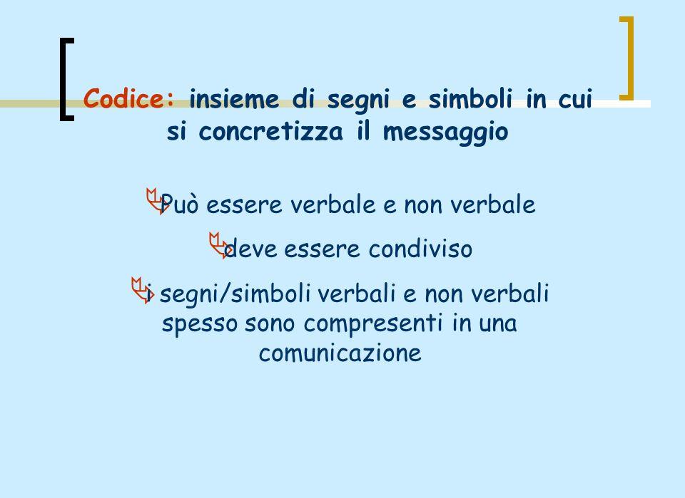 Codice: insieme di segni e simboli in cui si concretizza il messaggio