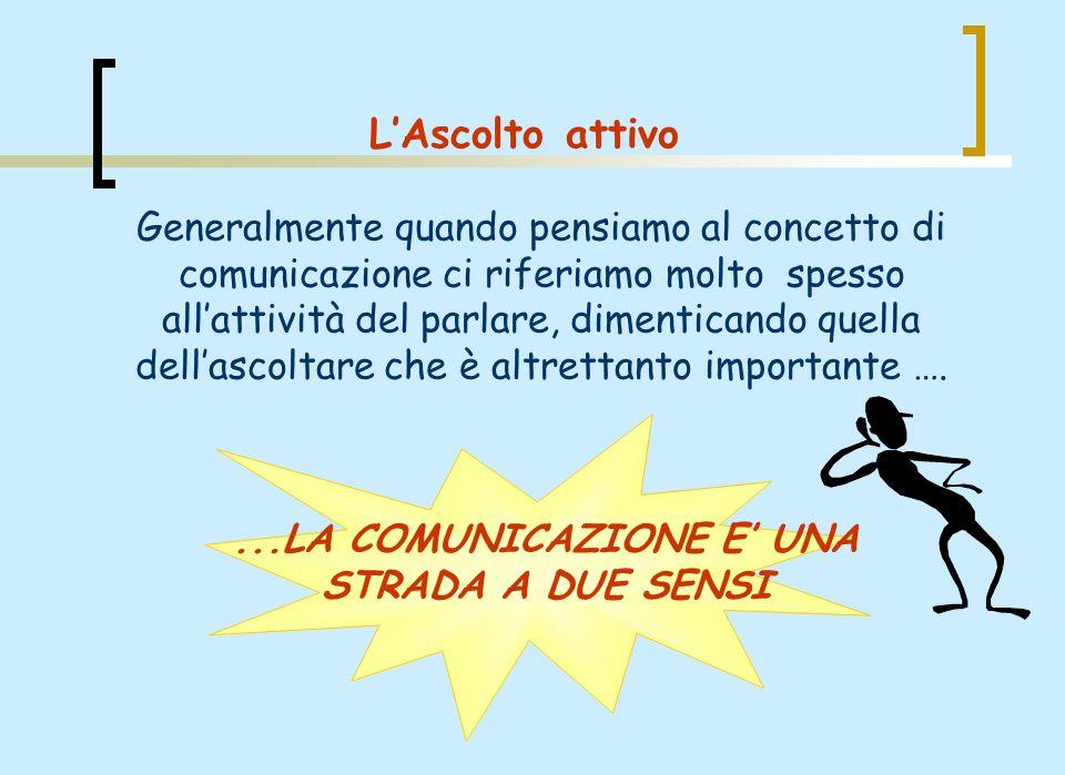 ...LA COMUNICAZIONE E' UNA STRADA A DUE SENSI
