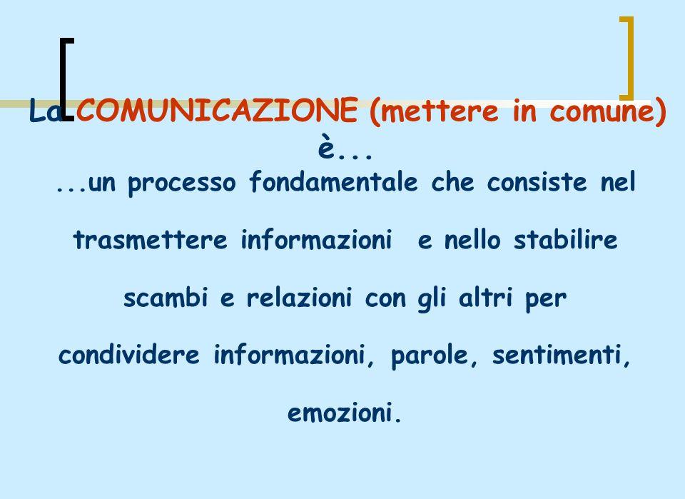 La COMUNICAZIONE (mettere in comune)