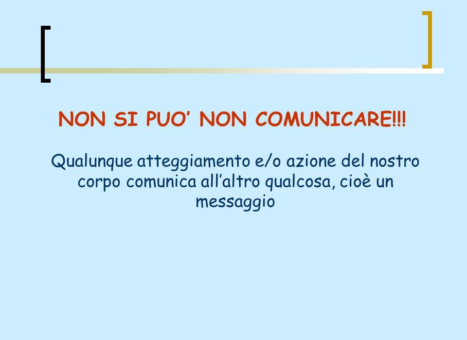 NON SI PUO' NON COMUNICARE!!!