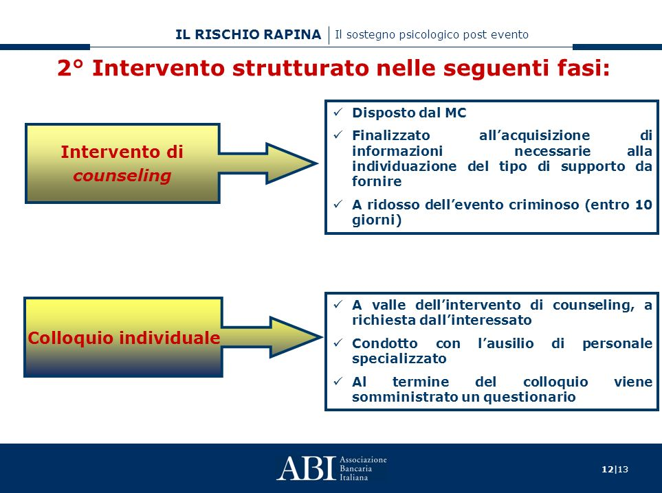 2° Intervento strutturato nelle seguenti fasi: