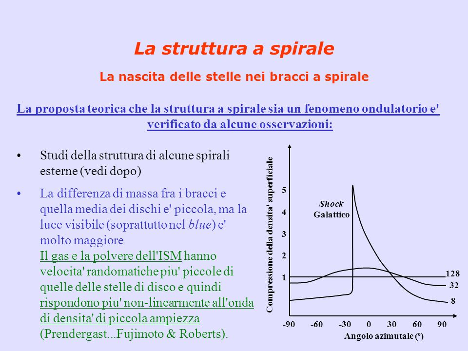 La struttura a spirale La nascita delle stelle nei bracci a spirale