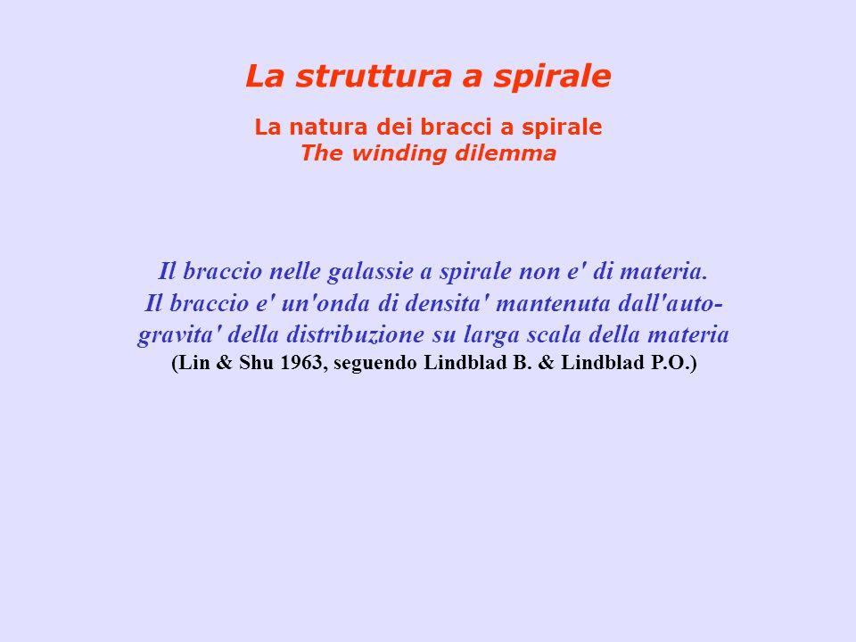 La struttura a spirale La natura dei bracci a spirale The winding dilemma