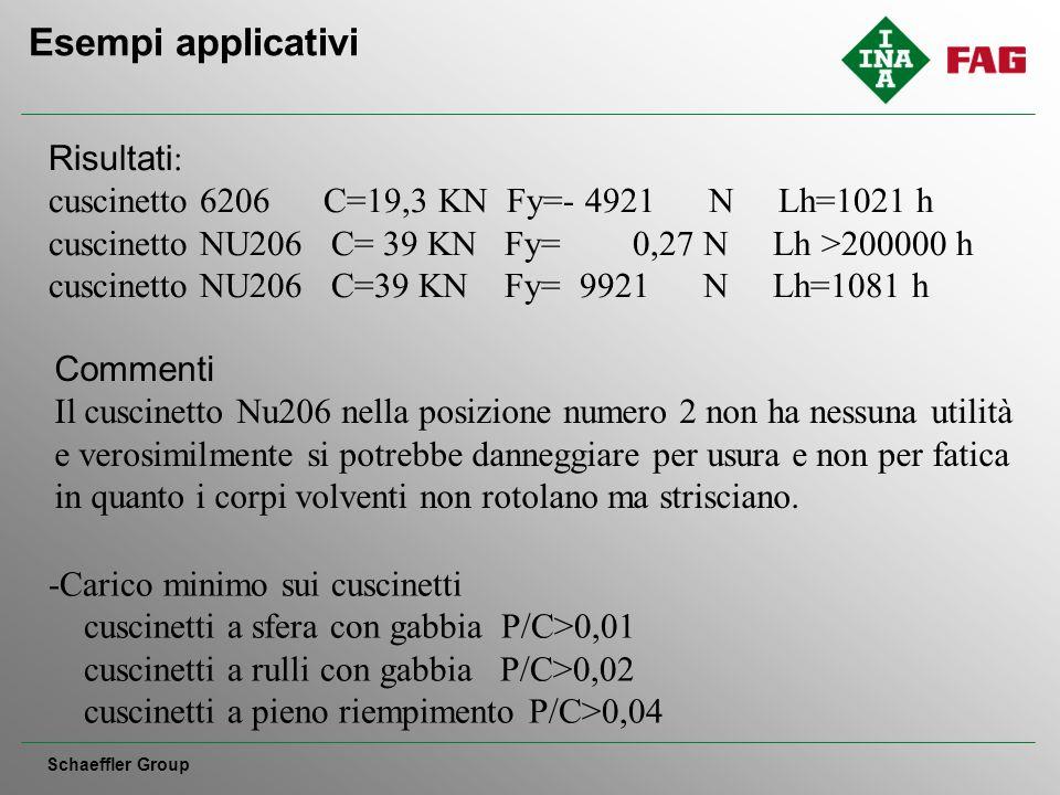 Risultati: cuscinetto 6206 C=19,3 KN Fy=- 4921 N Lh=1021 h. cuscinetto NU206 C= 39 KN Fy= 0,27 N Lh >200000 h.