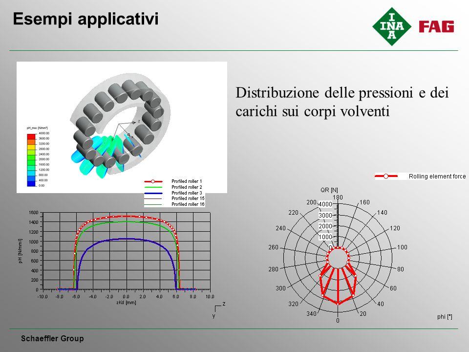 Distribuzione delle pressioni e dei carichi sui corpi volventi