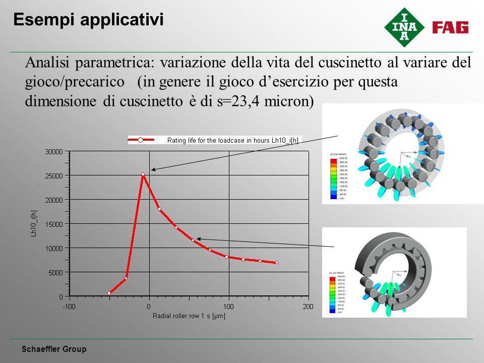 Analisi parametrica: variazione della vita del cuscinetto al variare del gioco/precarico (in genere il gioco d'esercizio per questa dimensione di cuscinetto è di s=23,4 micron)