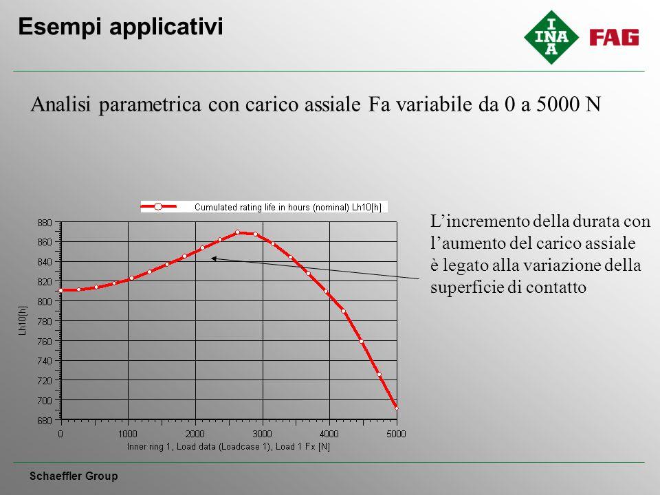 Analisi parametrica con carico assiale Fa variabile da 0 a 5000 N