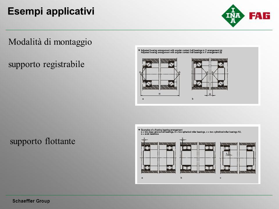 Modalità di montaggio supporto registrabile supporto flottante