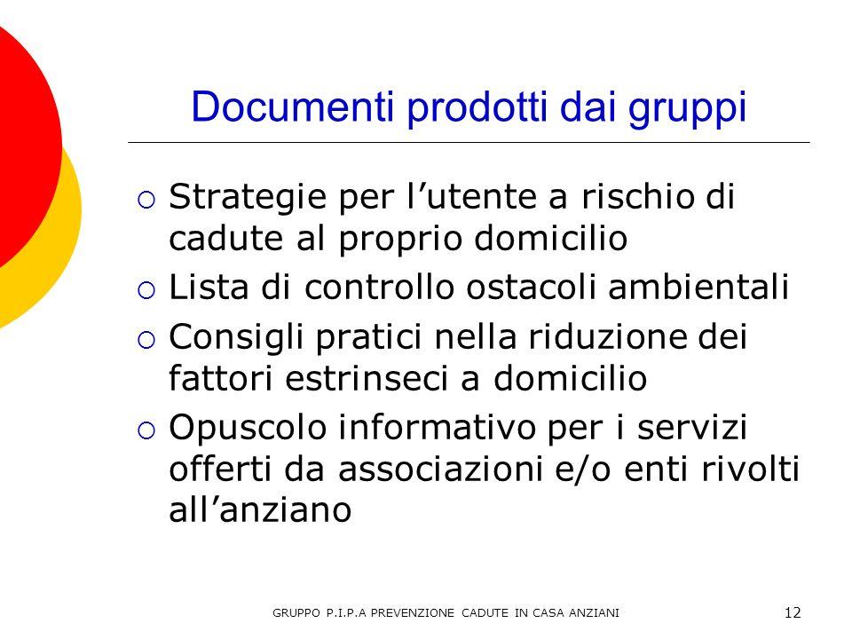 Documenti prodotti dai gruppi