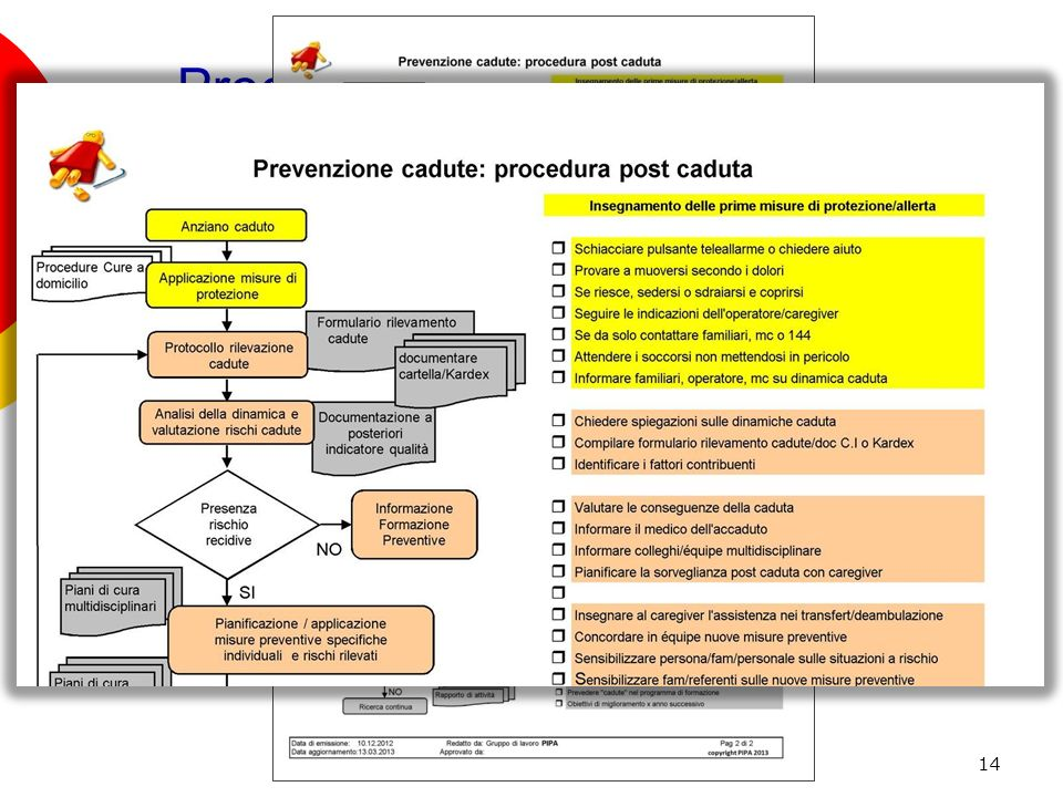 Procedura post caduta