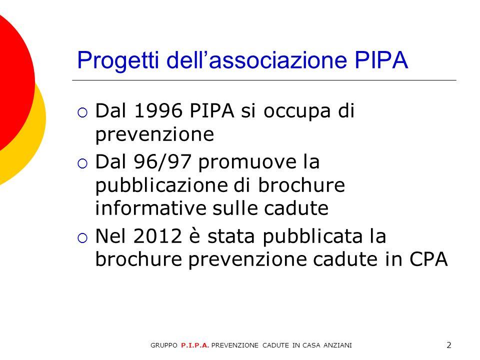 Progetti dell'associazione PIPA