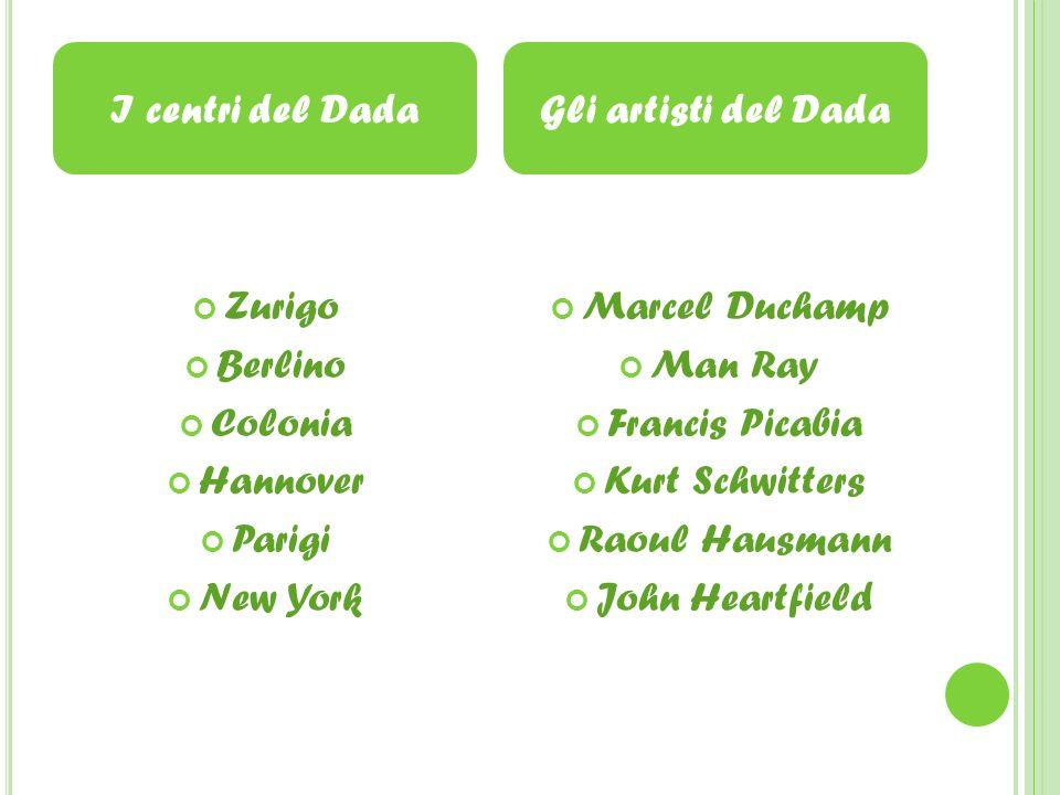 I centri del Dada Gli artisti del Dada. Zurigo. Berlino. Colonia. Hannover. Parigi. New York.