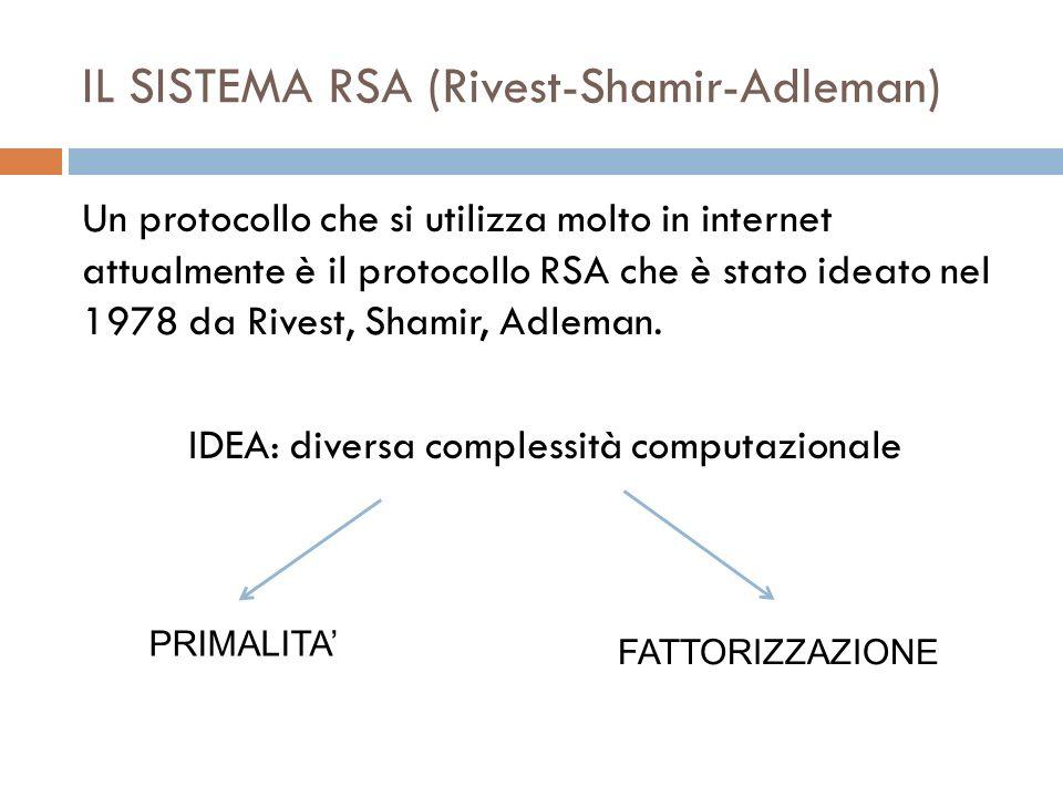 IL SISTEMA RSA (Rivest-Shamir-Adleman)
