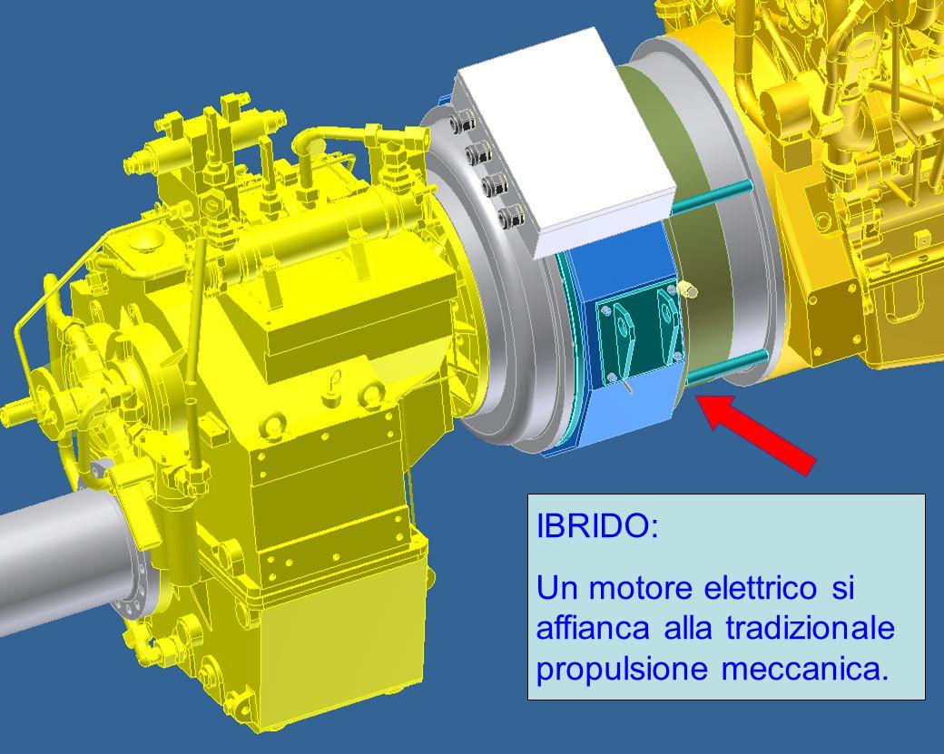 IBRIDO: Un motore elettrico si affianca alla tradizionale propulsione meccanica.