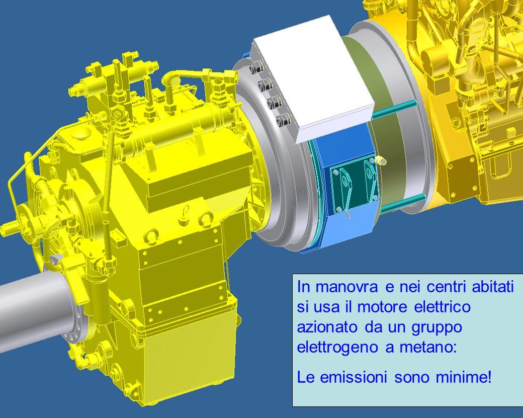 In manovra e nei centri abitati si usa il motore elettrico azionato da un gruppo elettrogeno a metano: