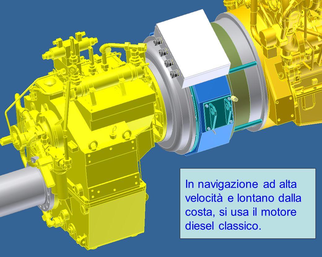 In navigazione ad alta velocità e lontano dalla costa, si usa il motore diesel classico.