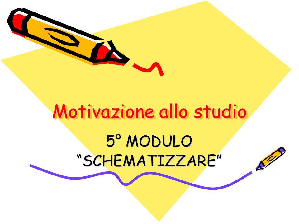 Motivazione allo studio