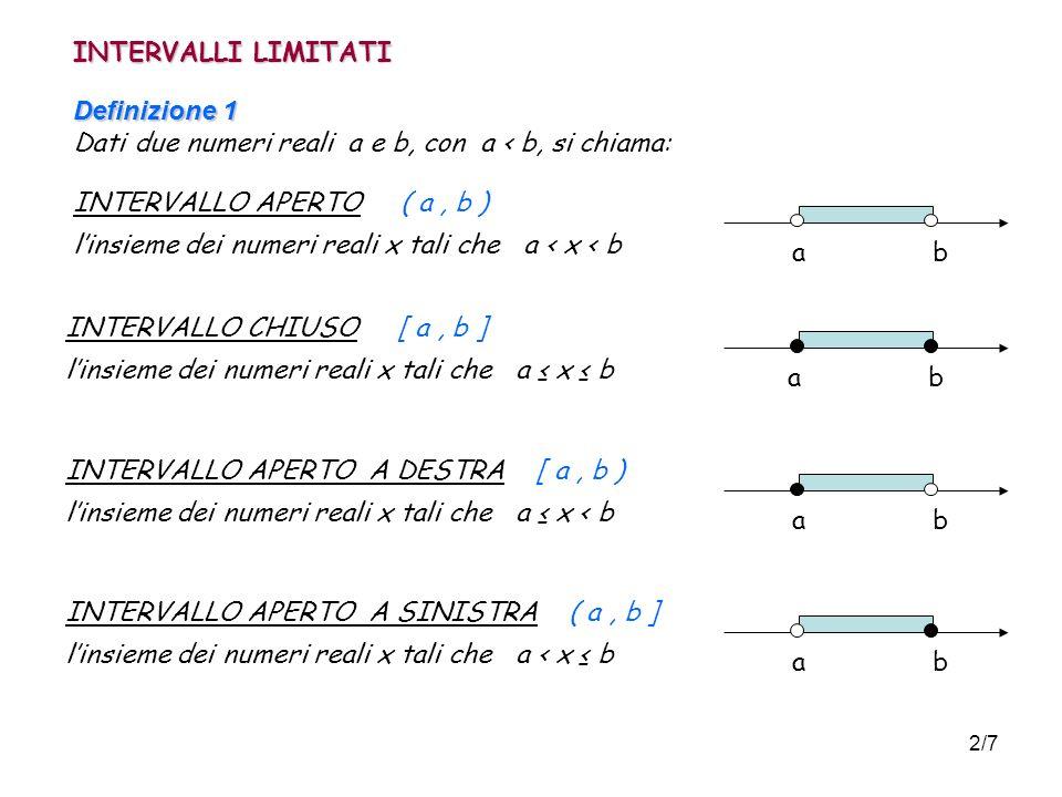 INTERVALLI LIMITATI Definizione 1 Dati due numeri reali a e b, con a < b, si chiama: