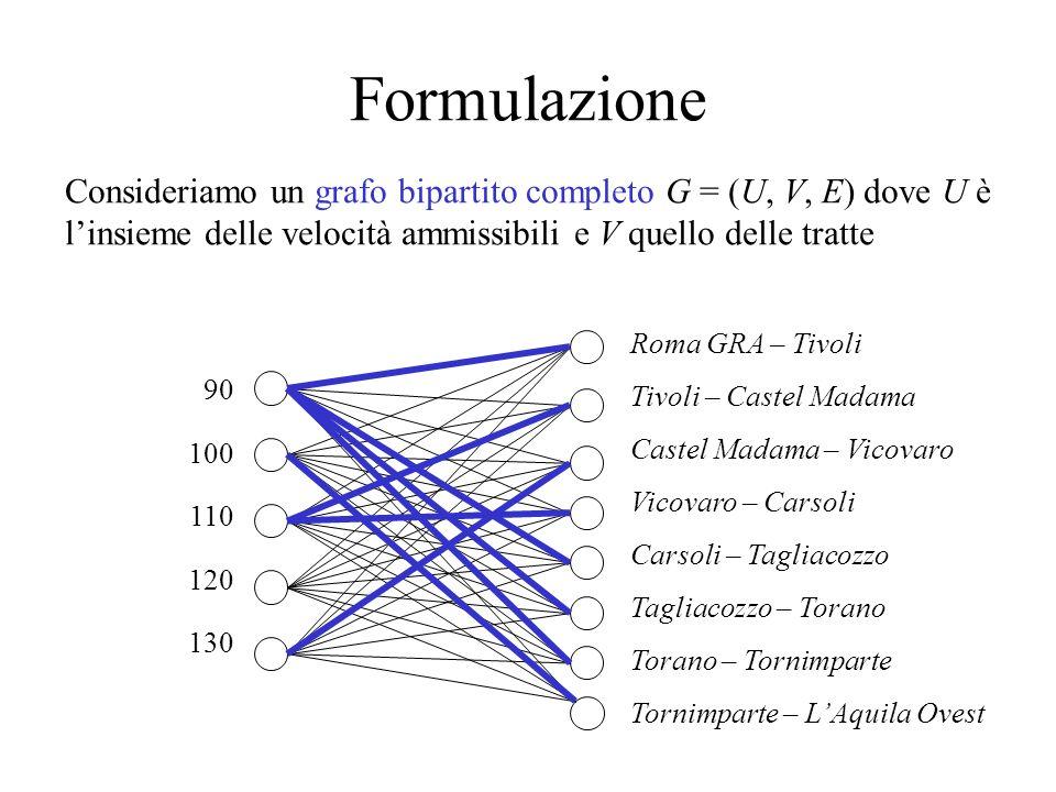 Formulazione Consideriamo un grafo bipartito completo G = (U, V, E) dove U è l'insieme delle velocità ammissibili e V quello delle tratte.