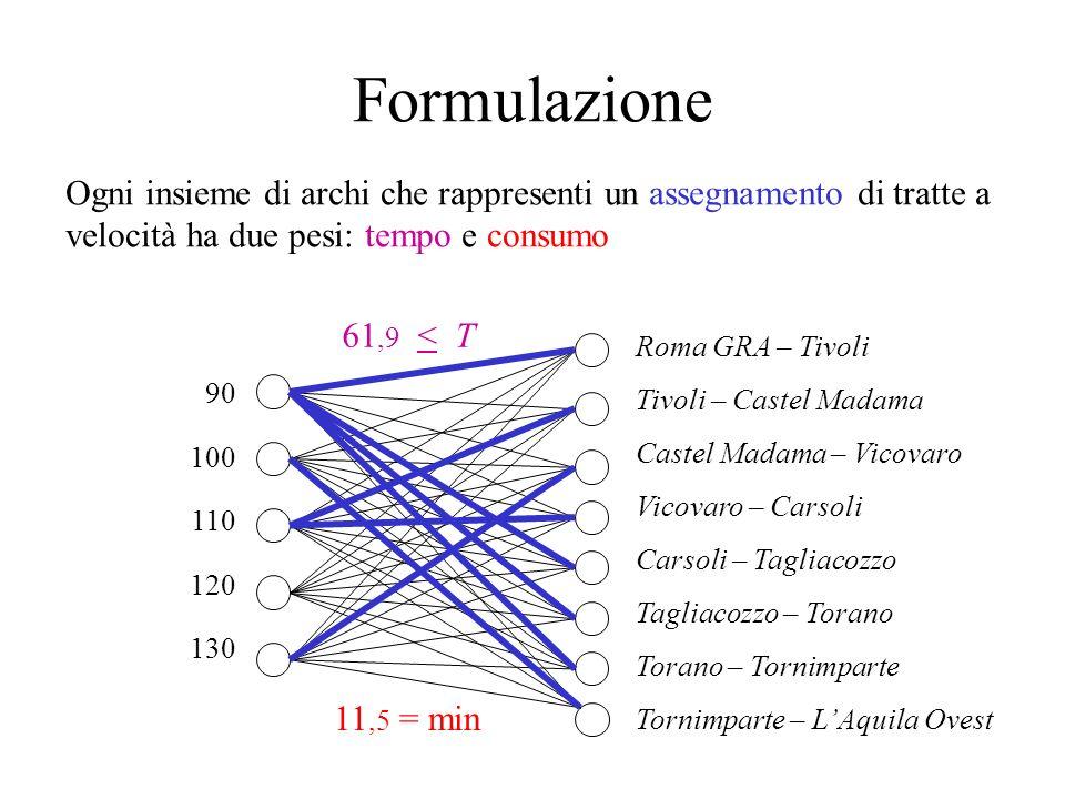 Formulazione Ogni insieme di archi che rappresenti un assegnamento di tratte a velocità ha due pesi: tempo e consumo.