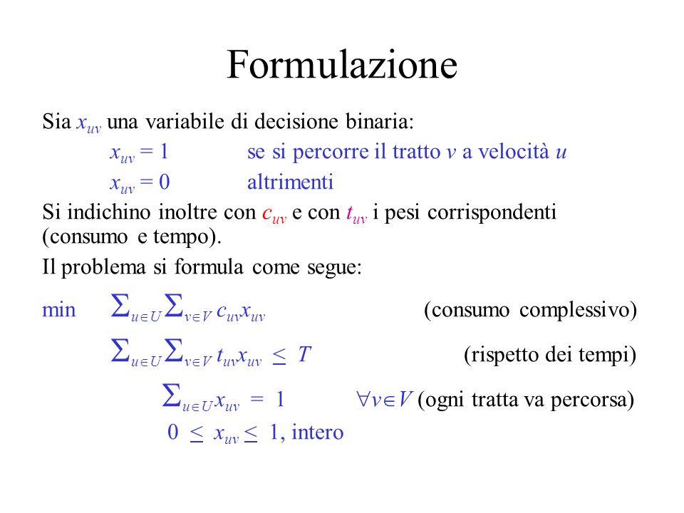 Formulazione uU xuv = 1 vV (ogni tratta va percorsa)