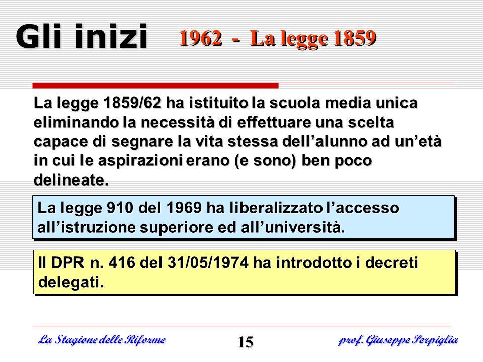 Gli inizi 1962 - La legge 1859.