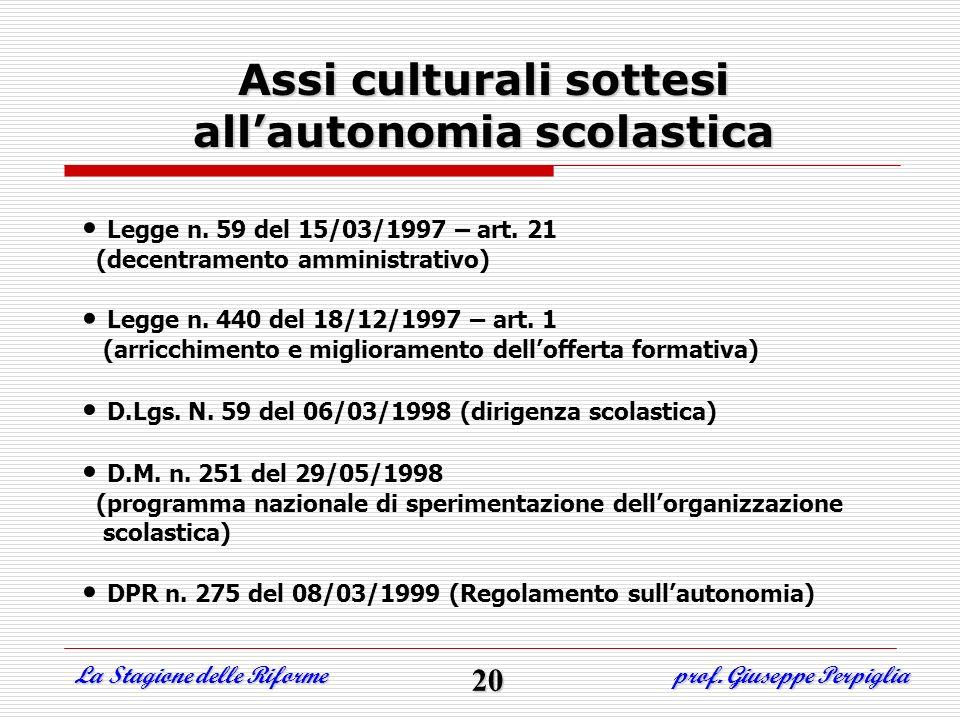 Assi culturali sottesi all'autonomia scolastica