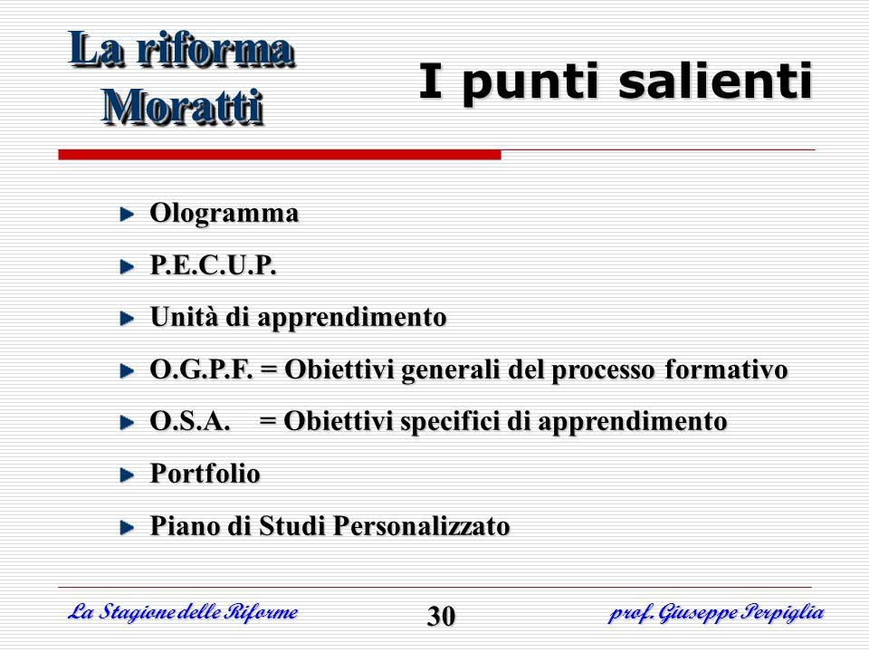 La riforma Moratti I punti salienti Ologramma P.E.C.U.P.