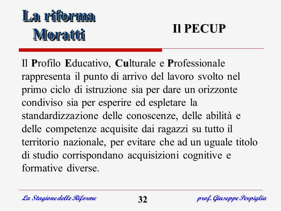 La riforma Moratti Il PECUP