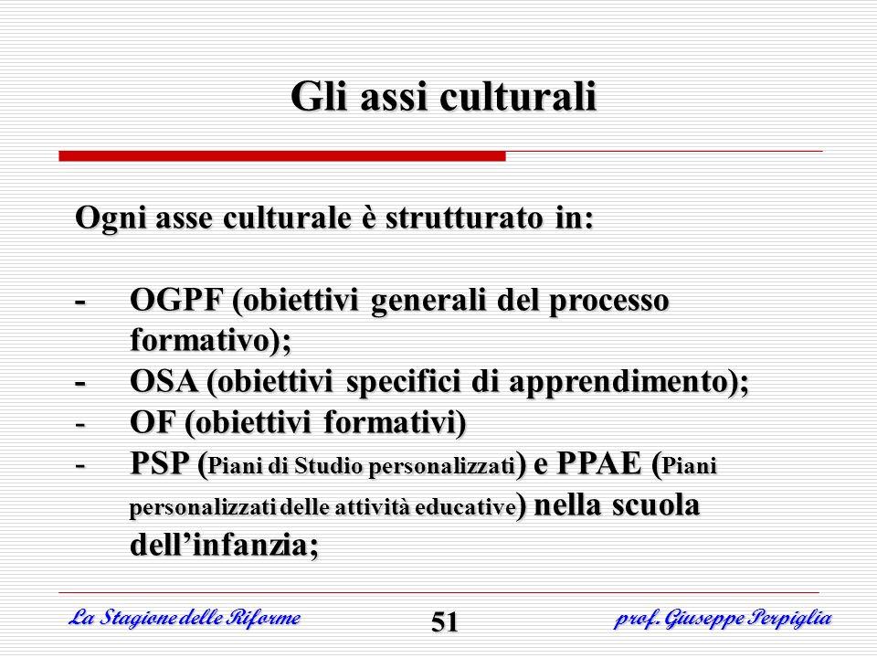 Gli assi culturali Ogni asse culturale è strutturato in: