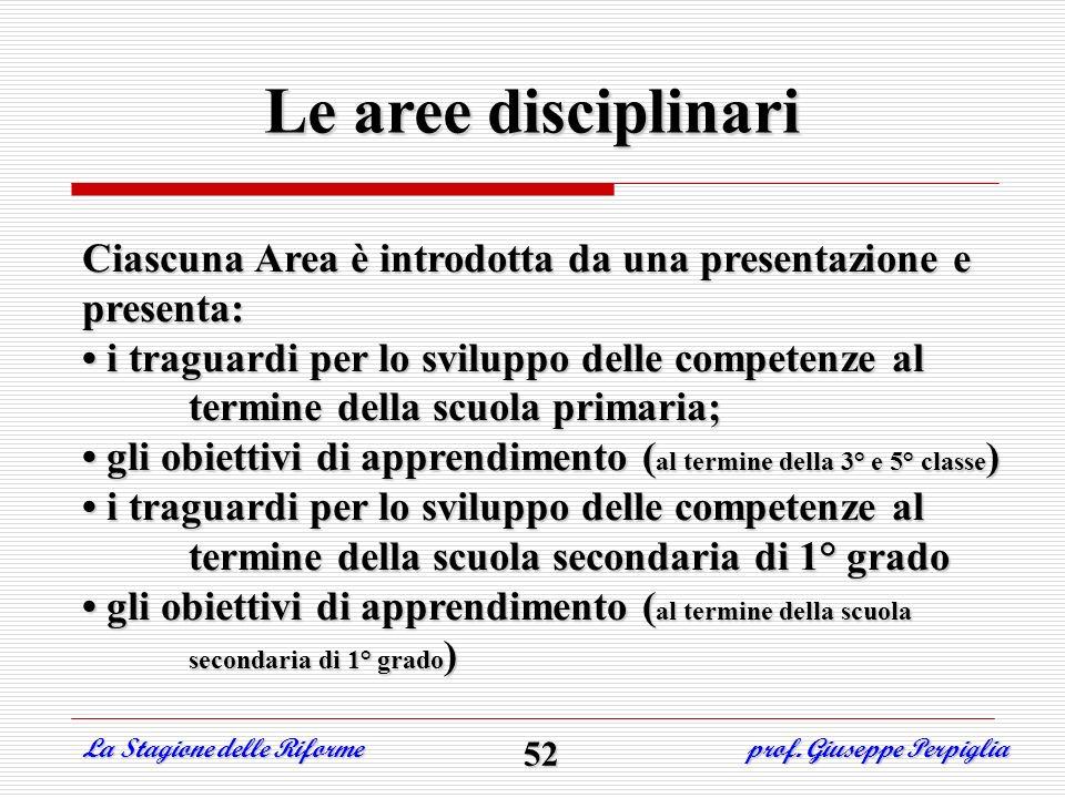 Le aree disciplinari Ciascuna Area è introdotta da una presentazione e presenta: