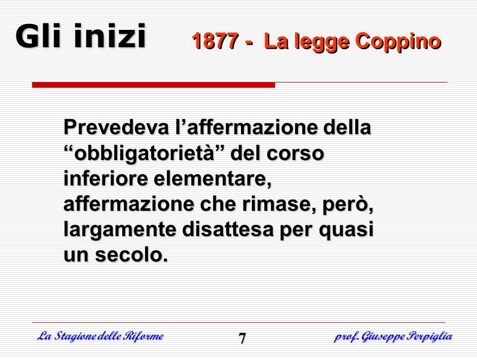 Gli inizi 1877 - La legge Coppino