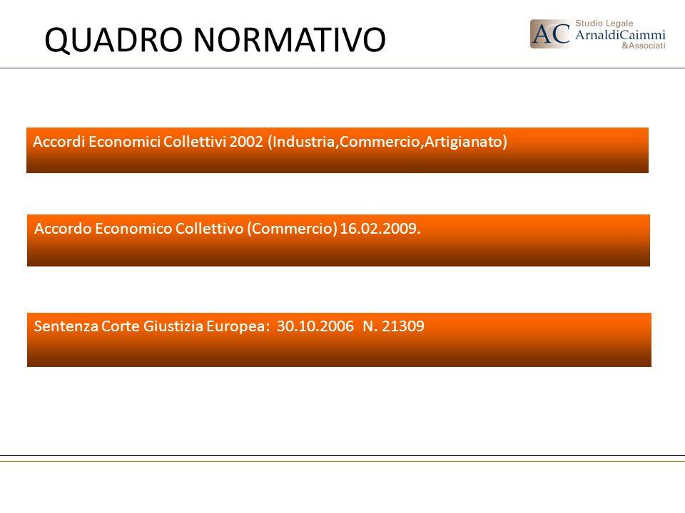 QUADRO NORMATIVO Accordi Economici Collettivi 2002 (Industria,Commercio,Artigianato) Accordo Economico Collettivo (Commercio) 16.02.2009.