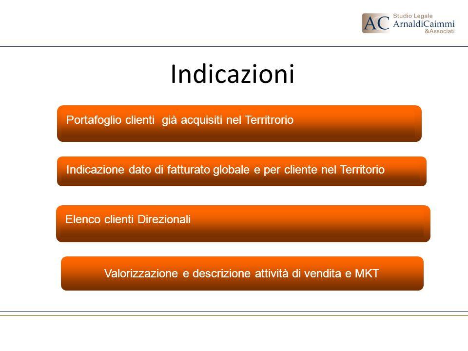 Valorizzazione e descrizione attività di vendita e MKT