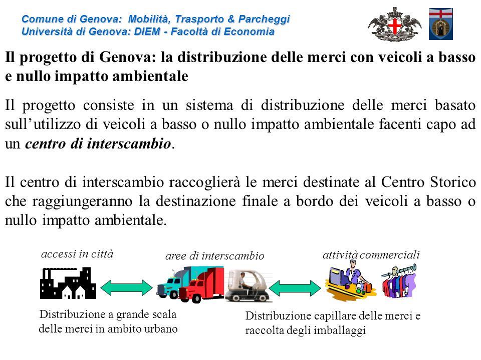 Distribuzione a grande scala delle merci in ambito urbano