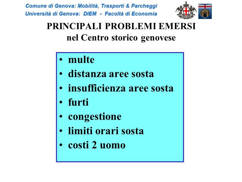 PRINCIPALI PROBLEMI EMERSI nel Centro storico genovese
