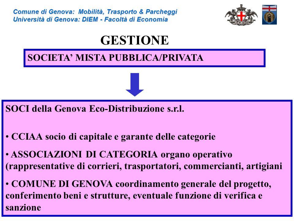 GESTIONE SOCIETA' MISTA PUBBLICA/PRIVATA